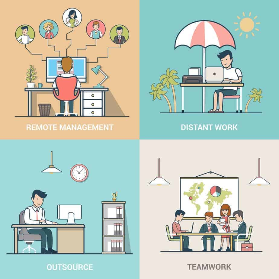 4 illustrations labeled Remote Management, Distant Work, Outsource and Teamwork.