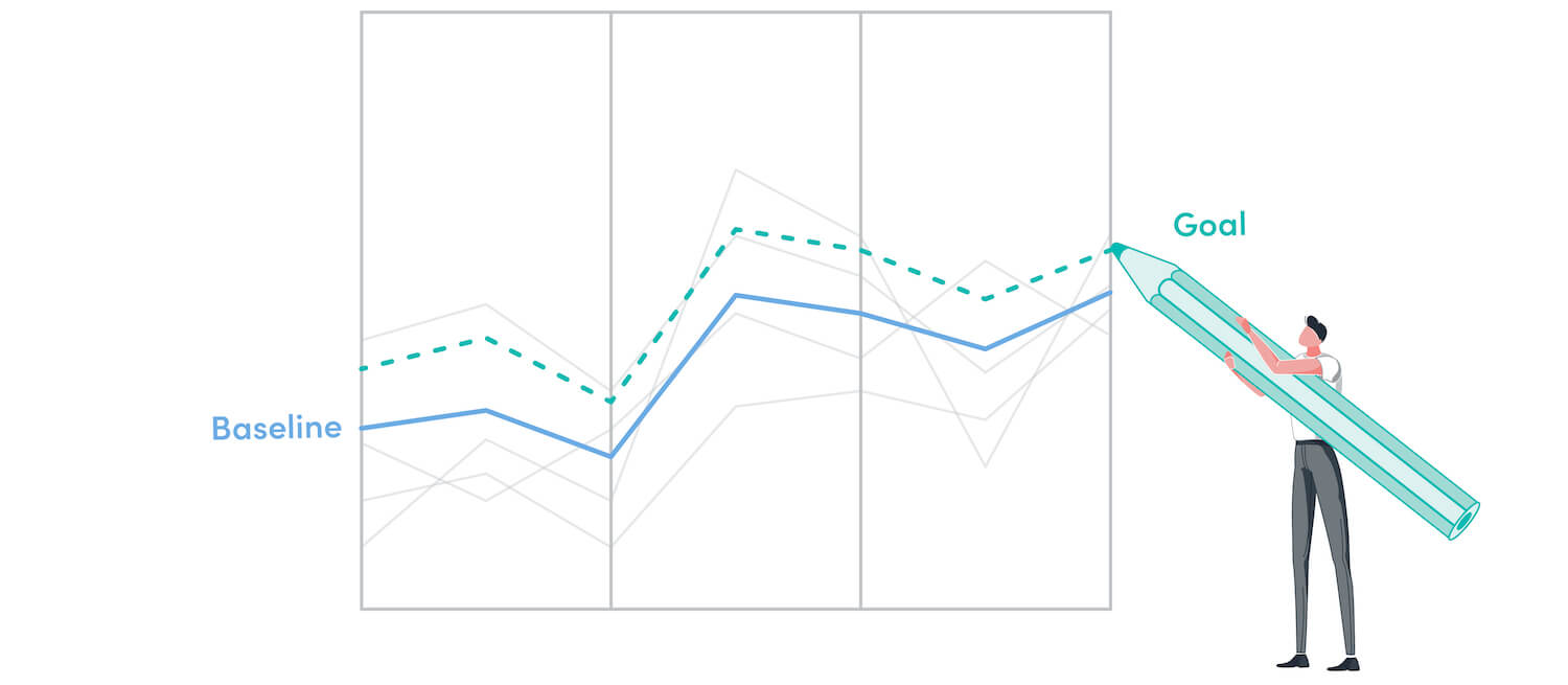 leveraging team productivity data to get to your goal
