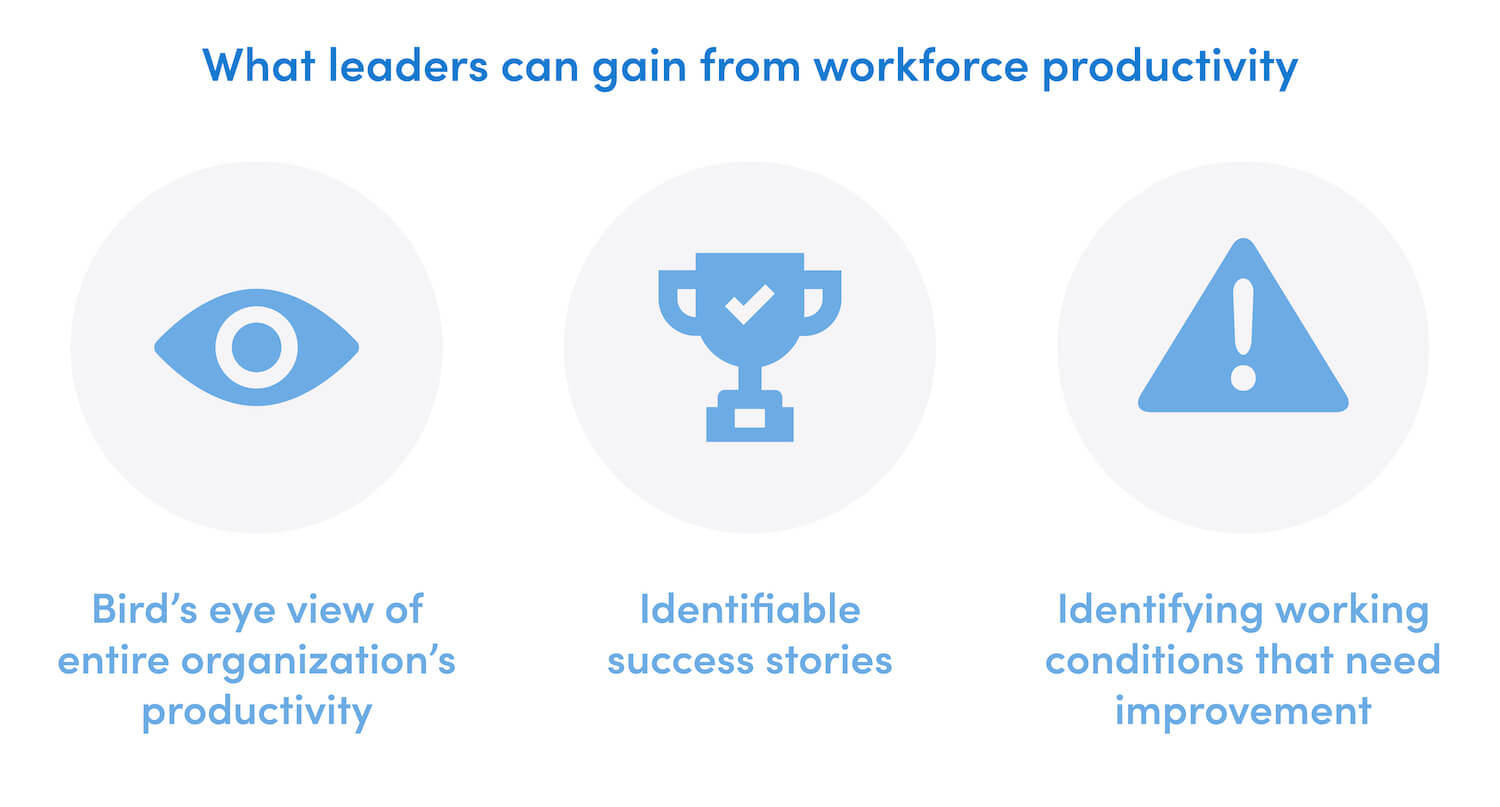 what leaders can gain from workforce productivity