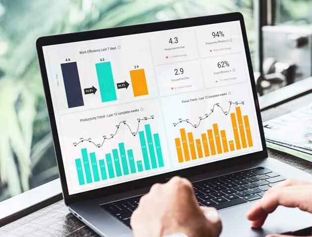 ActivTrak Productivity Analytics Dashboard